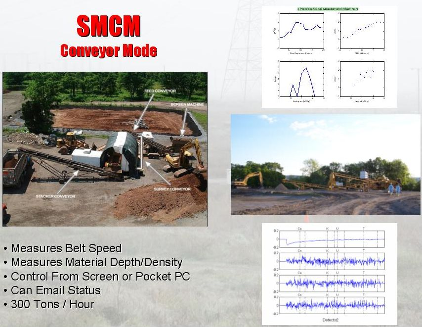 Shonka - Subsurface Multi Spectral Contamination Monitor
